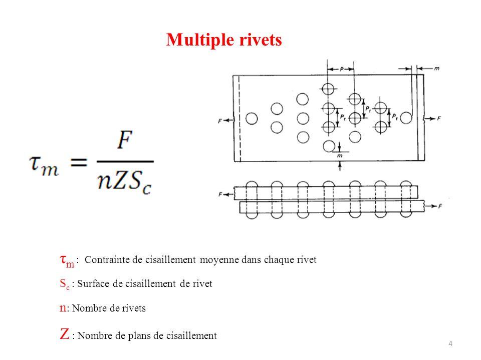 Multiple rivets τ m : Contrainte de cisaillement moyenne dans chaque rivet S c : Surface de cisaillement de rivet n : Nombre de rivets Z : Nombre de p