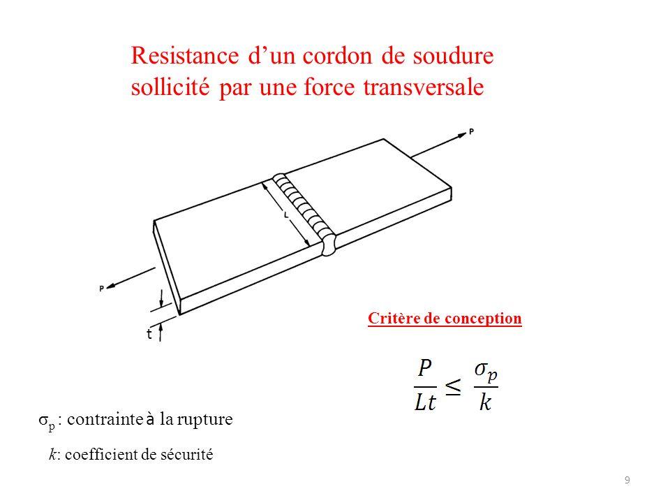 Resistance dun cordon de soudure sollicité par une force transversale t Critère de conception k: coefficient de sécurité 9 σ p : contrainte à la ruptu