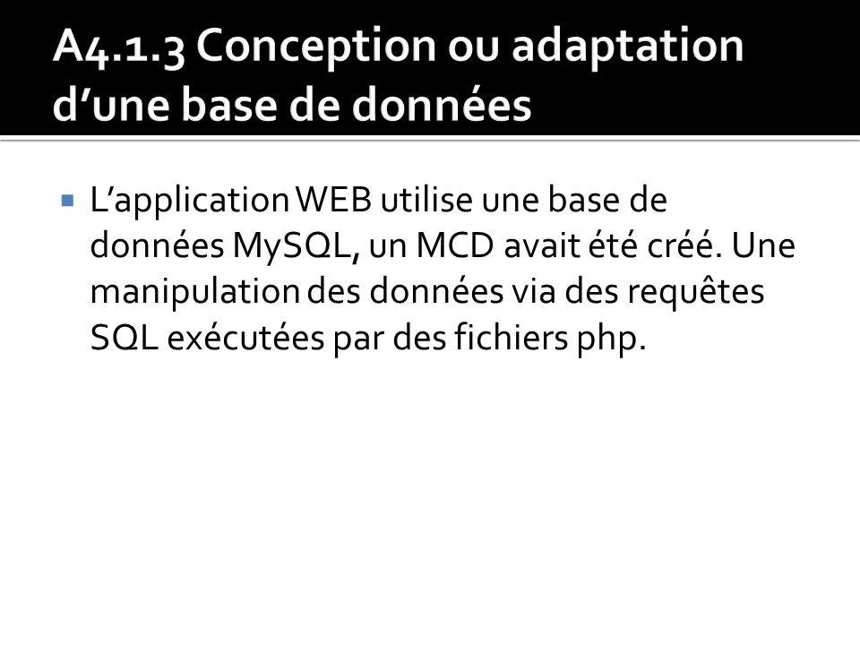 Lapplication WEB utilise une base de données MySQL, un MCD avait été créé. Une manipulation des données via des requêtes SQL exécutées par des fichier