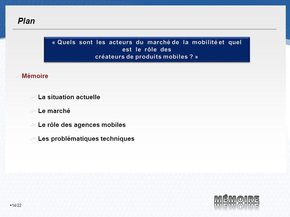 14/22 Plan Mémoire La situation actuelle Le marché Le rôle des agences mobiles Les problématiques techniques