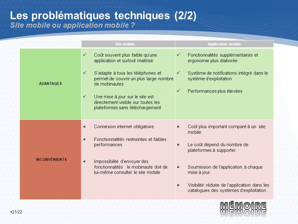 21/22 Les problématiques techniques (2/2) Site mobile ou application mobile .