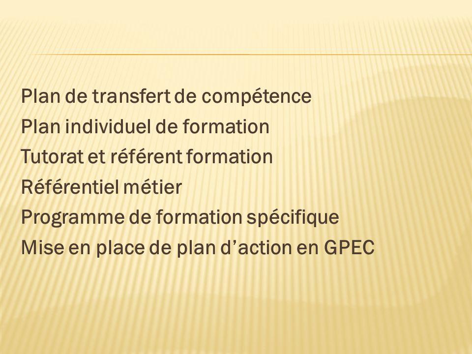 Plan de transfert de compétence Plan individuel de formation Tutorat et référent formation Référentiel métier Programme de formation spécifique Mise en place de plan daction en GPEC