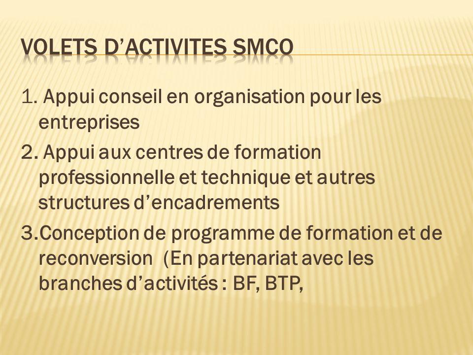 4. Suivis et évaluations des actions menées 5. Confection du catalogue de formation continue