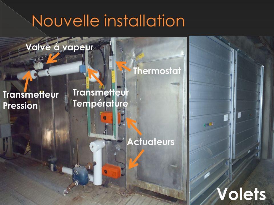 Volets Actuateurs Thermostat Transmetteur Température Valve à vapeur Transmetteur Pression