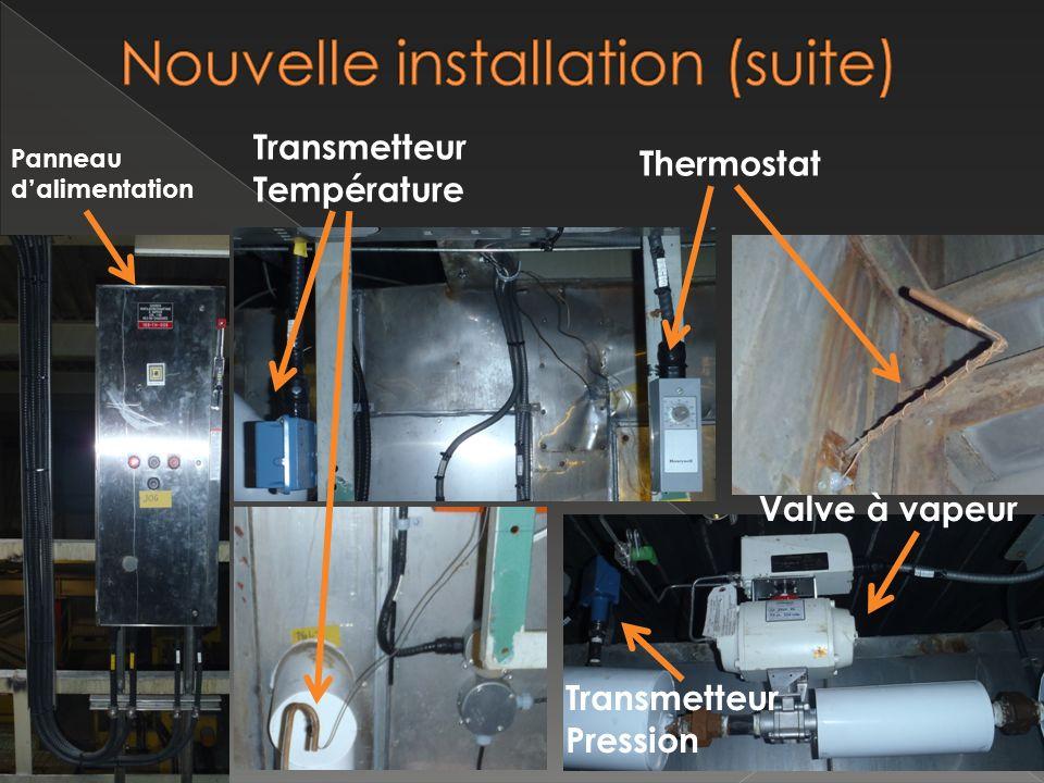 Panneau dalimentation Thermostat Transmetteur Température Valve à vapeur Transmetteur Pression