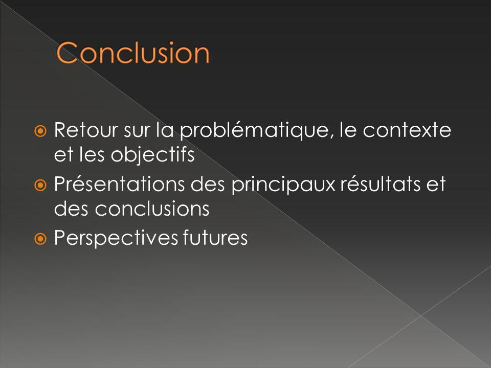 Retour sur la problématique, le contexte et les objectifs Présentations des principaux résultats et des conclusions Perspectives futures