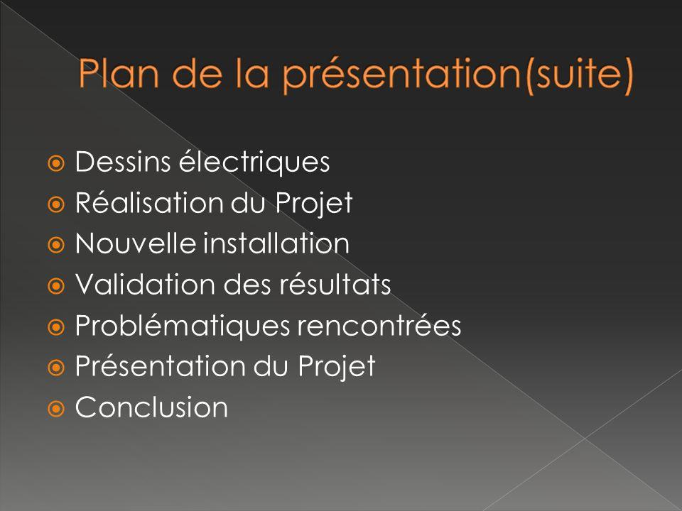 Dessins électriques Réalisation du Projet Nouvelle installation Validation des résultats Problématiques rencontrées Présentation du Projet Conclusion
