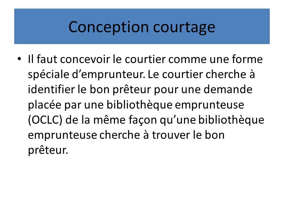 Conception courtage Il faut concevoir le courtier comme une forme spéciale demprunteur.
