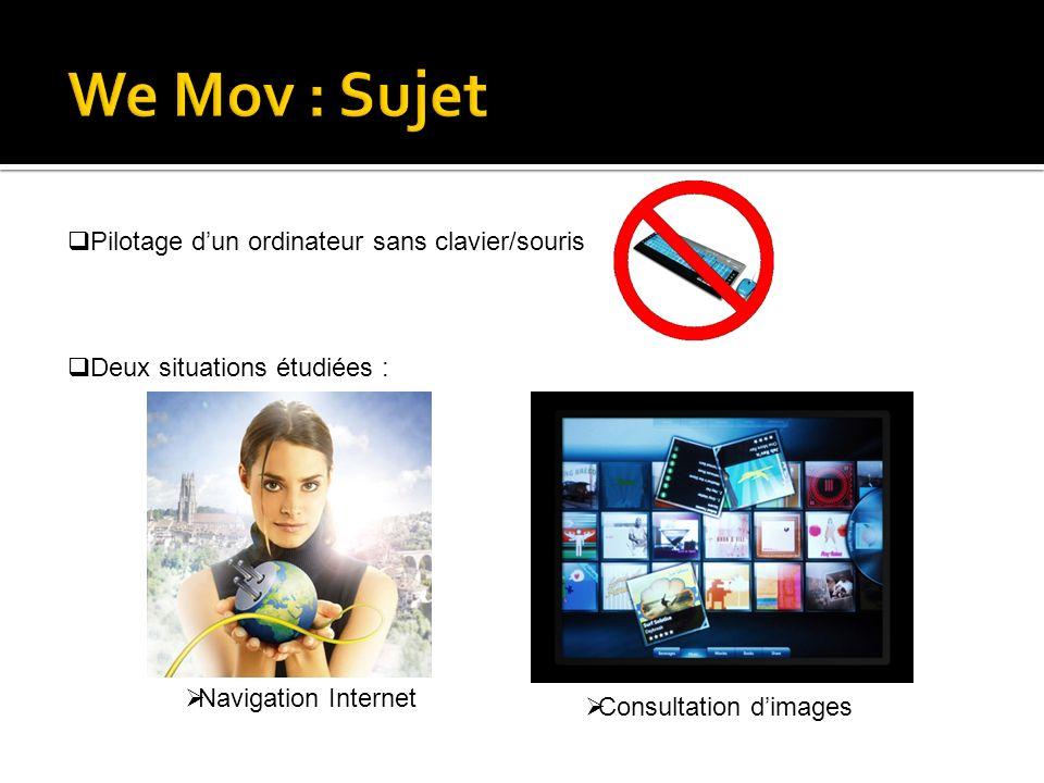 Pilotage dun ordinateur sans clavier/souris Deux situations étudiées : Consultation dimages Navigation Internet