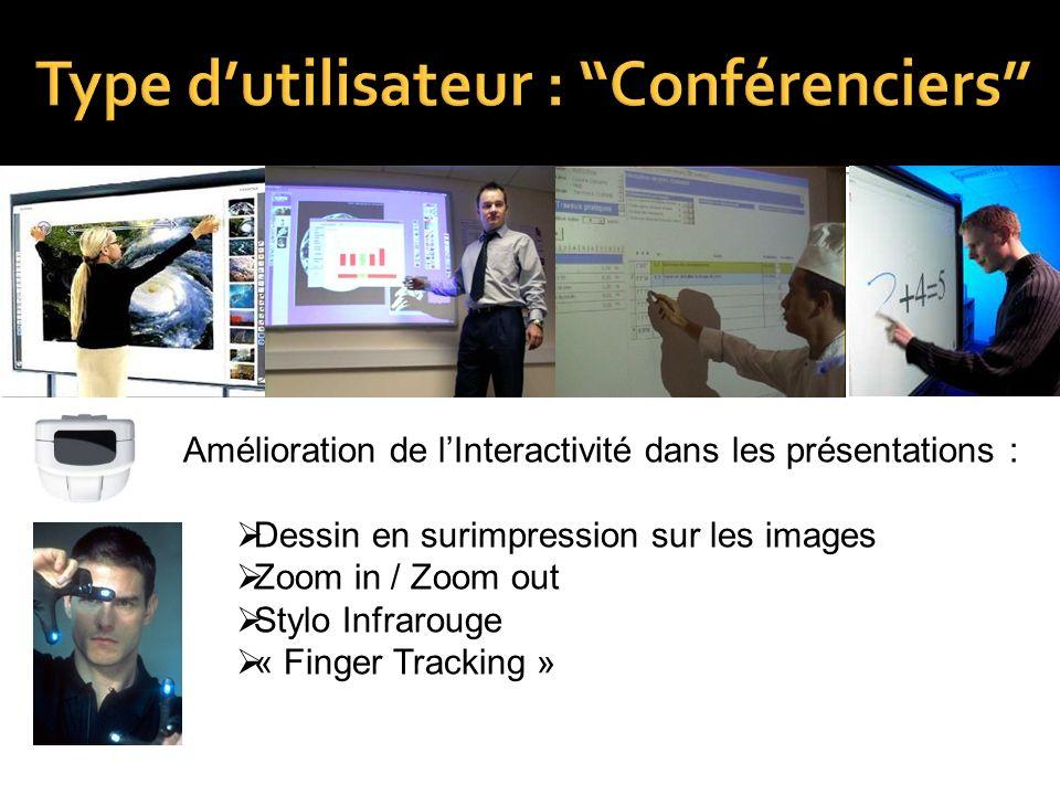 Amélioration de lInteractivité dans les présentations : Dessin en surimpression sur les images Zoom in / Zoom out Stylo Infrarouge « Finger Tracking »