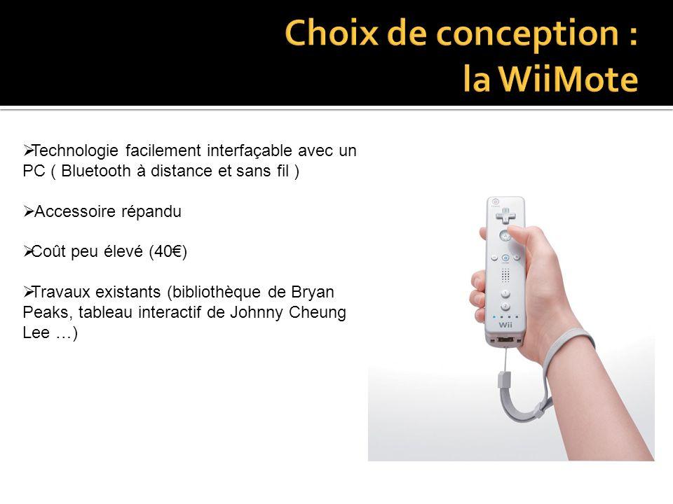 Technologie facilement interfaçable avec un PC ( Bluetooth à distance et sans fil ) Accessoire répandu Coût peu élevé (40) Travaux existants (biblioth