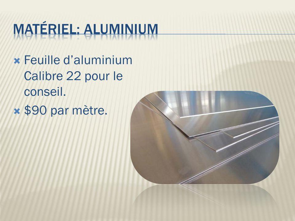 Feuille daluminium Calibre 22 pour le conseil. $90 par mètre.