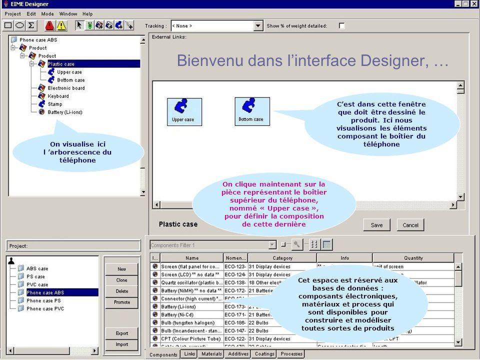 15/35 Cadarache les 31 janvier et 1 février 2006 Séminaire nouveau BTS ELECTROTECHNIQUE http://stielec.ac-aix-marseille.fr On visualise ici l arborescence du téléphone Cest dans cette fenêtre que doit être dessiné le produit.