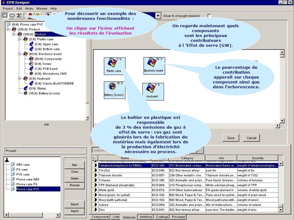19/35 Cadarache les 31 janvier et 1 février 2006 Séminaire nouveau BTS ELECTROTECHNIQUE http://stielec.ac-aix-marseille.fr On regarde maintenant quels composants sont les principaux contributeurs à l Effet de serre (GW).