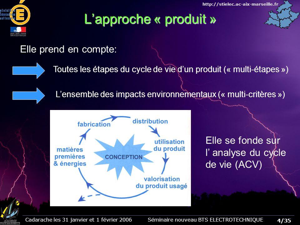 4/35 Cadarache les 31 janvier et 1 février 2006 Séminaire nouveau BTS ELECTROTECHNIQUE http://stielec.ac-aix-marseille.fr Elle prend en compte: Toutes les étapes du cycle de vie dun produit (« multi-étapes ») Lensemble des impacts environnementaux (« multi-critères ») Elle se fonde sur l analyse du cycle de vie (ACV) Lapproche « produit »