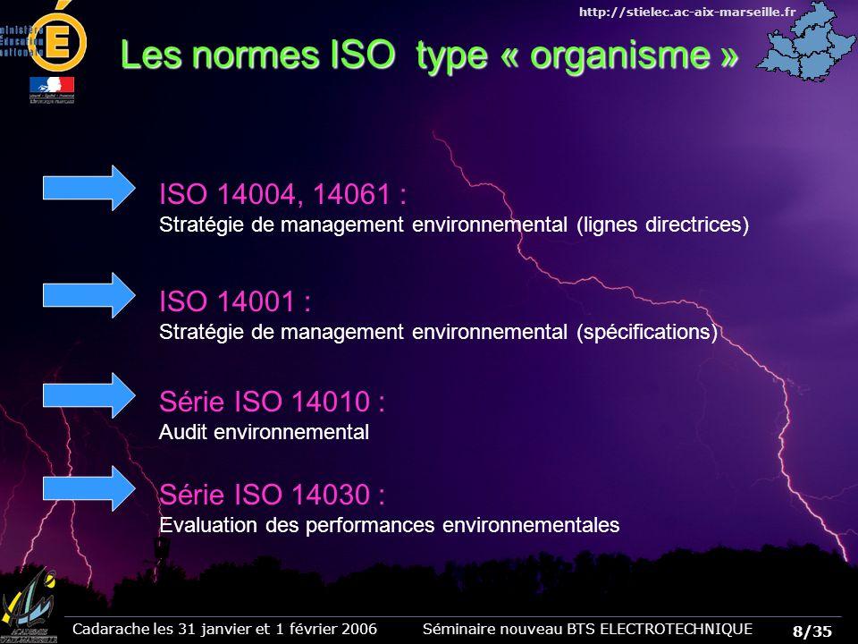 8/35 Cadarache les 31 janvier et 1 février 2006 Séminaire nouveau BTS ELECTROTECHNIQUE http://stielec.ac-aix-marseille.fr Les normes ISO type « organisme » ISO 14004, 14061 : Stratégie de management environnemental (lignes directrices) ISO 14001 : Stratégie de management environnemental (spécifications) Série ISO 14010 : Audit environnemental Série ISO 14030 : Evaluation des performances environnementales