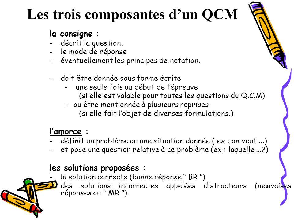Les trois composantes dun QCM la consigne : -décrit la question, -le mode de réponse -éventuellement les principes de notation. -doit être donnée sous