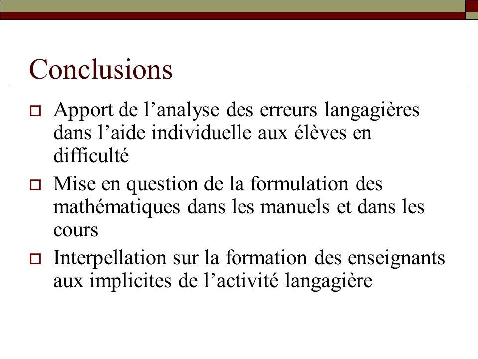 Conclusions Apport de lanalyse des erreurs langagières dans laide individuelle aux élèves en difficulté Mise en question de la formulation des mathéma