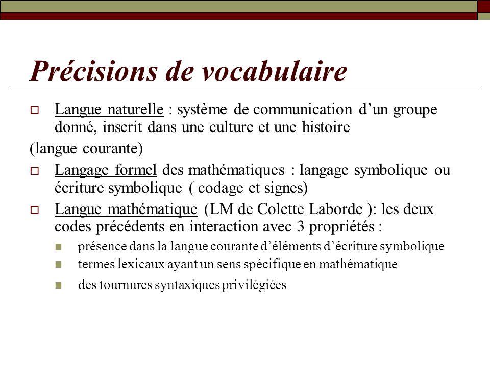 Précisions de vocabulaire Langue naturelle : système de communication dun groupe donné, inscrit dans une culture et une histoire (langue courante) Lan