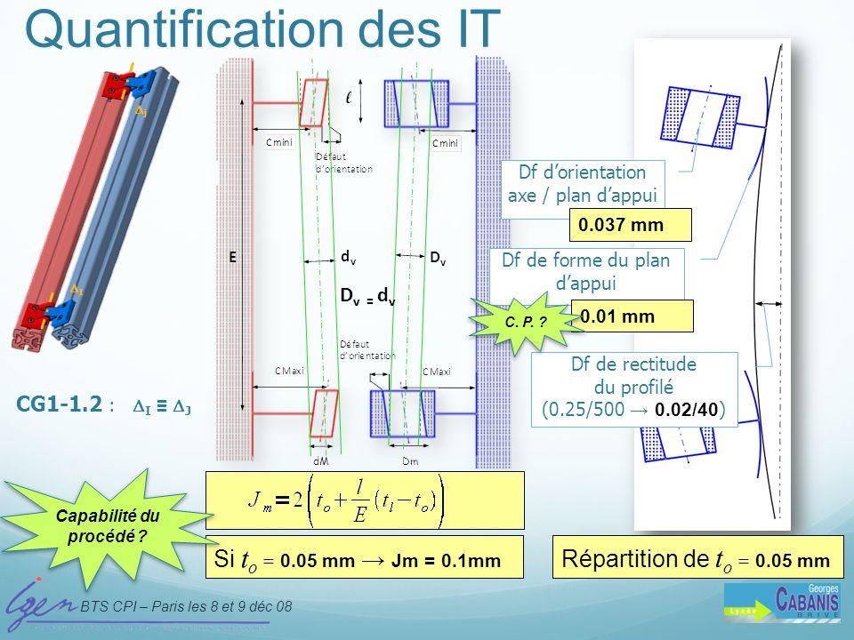 BTS CPI – Paris les 8 et 9 déc 08 D. Taraud - IGEN Quantification des IT D v = d v Si t o = 0.05 mm Jm = 0.1mm CG1-1.2 : I J Df de forme du plan dappu