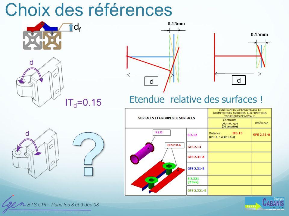 BTS CPI – Paris les 8 et 9 déc 08 D. Taraud - IGEN Choix des références d d Etendue relative des surfaces ! dfdf IT d =0.15 0.15mm d d