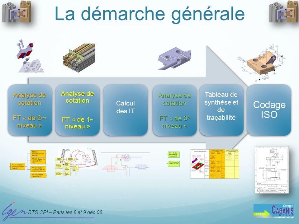 BTS CPI – Paris les 8 et 9 déc 08 D. Taraud - IGEN Analyse de cotation FT « de 2 ème niveau » Analyse de cotation FT « de 1 er niveau » Calcul des IT