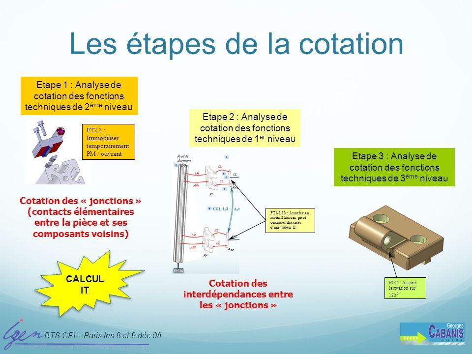 BTS CPI – Paris les 8 et 9 déc 08 D. Taraud - IGEN Les étapes de la cotation Etape 2 : Analyse de cotation des fonctions techniques de 1 er niveau Eta