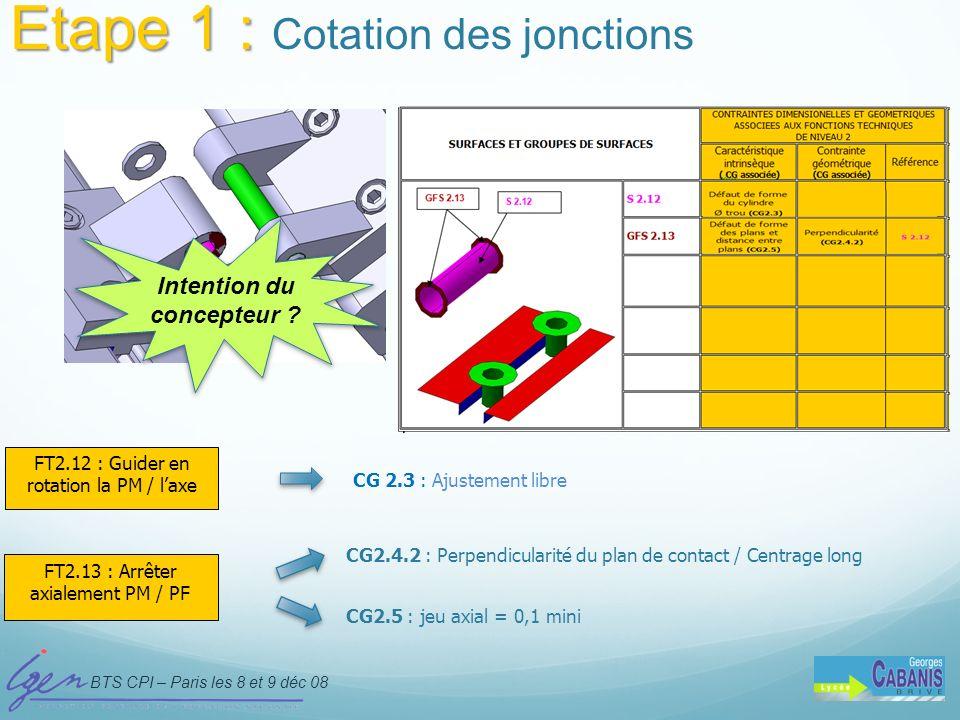 BTS CPI – Paris les 8 et 9 déc 08 D. Taraud - IGEN Etape 1 : Etape 1 : Cotation des jonctions FT2.12 : Guider en rotation la PM / laxe CG 2.3 : Ajuste