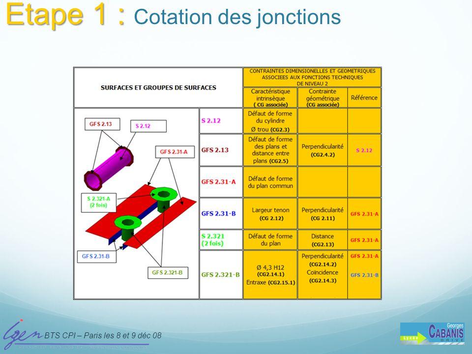 BTS CPI – Paris les 8 et 9 déc 08 D. Taraud - IGEN Etape 1 : Etape 1 : Cotation des jonctions FT2.3 : Immobiliser PM / Ouvrant