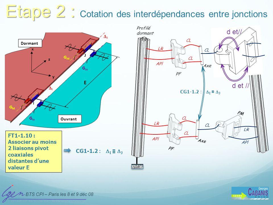 BTS CPI – Paris les 8 et 9 déc 08 D. Taraud - IGEN Profilé dormant PF Axe PM Profilé ouvrant PF Axe PM FT1-1.10 : Associer au moins 2 liaisons pivot c