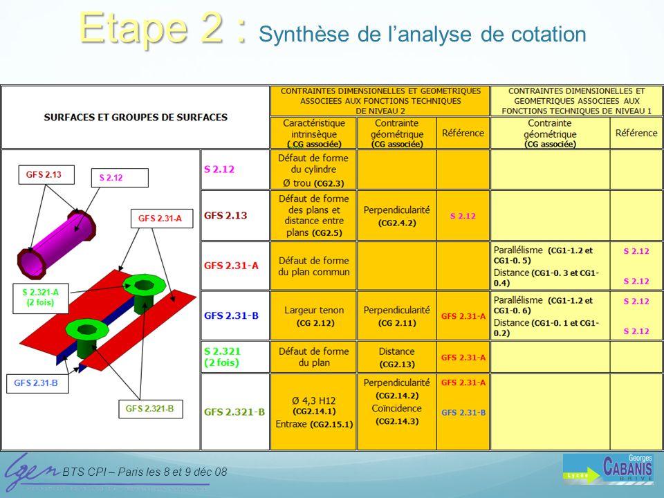 BTS CPI – Paris les 8 et 9 déc 08 D. Taraud - IGEN Etape 2 : Etape 2 : Synthèse de lanalyse de cotation