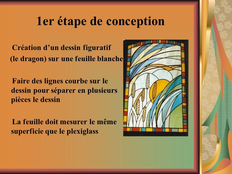 1er étape de conception Création dun dessin figuratif (le dragon) sur une feuille blanche Faire des lignes courbe sur le dessin pour séparer en plusieurs pièces le dessin La feuille doit mesurer le même superficie que le plexiglass