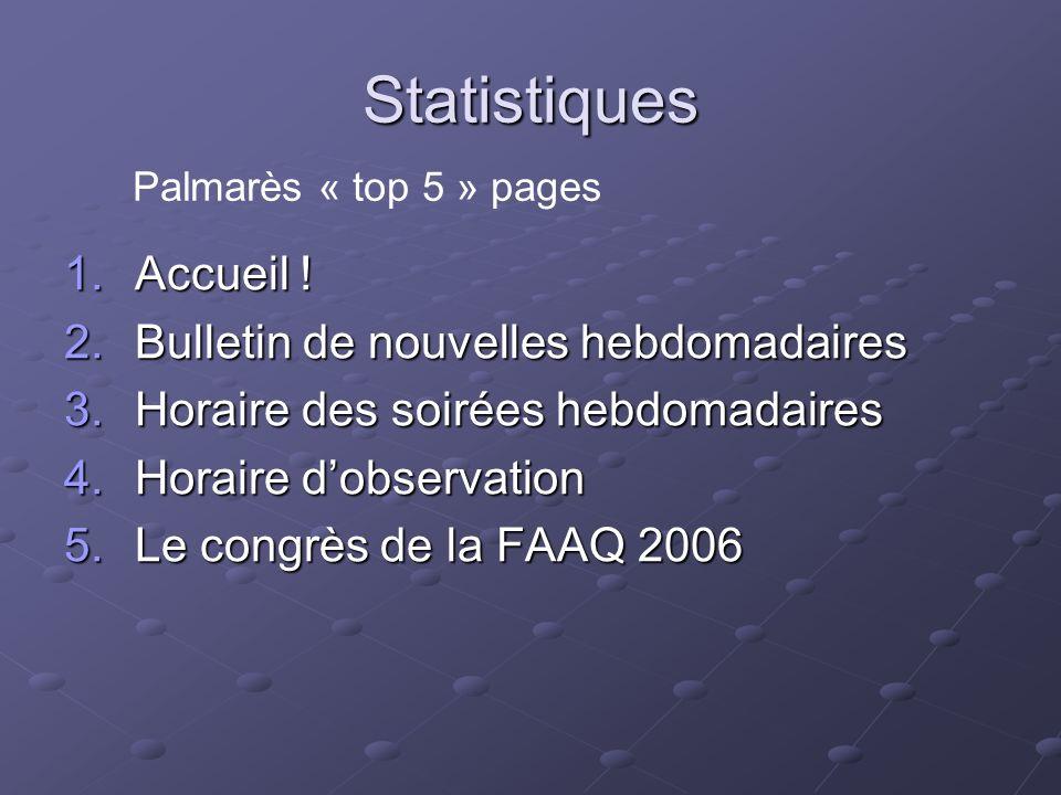 Statistiques 1.Accueil .