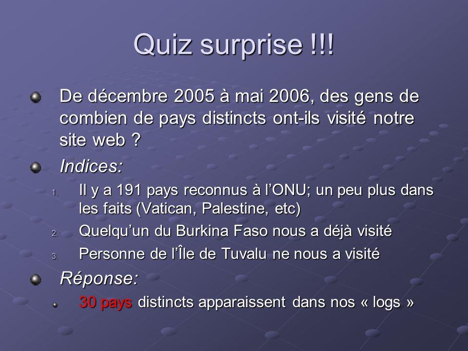 Quiz surprise !!.