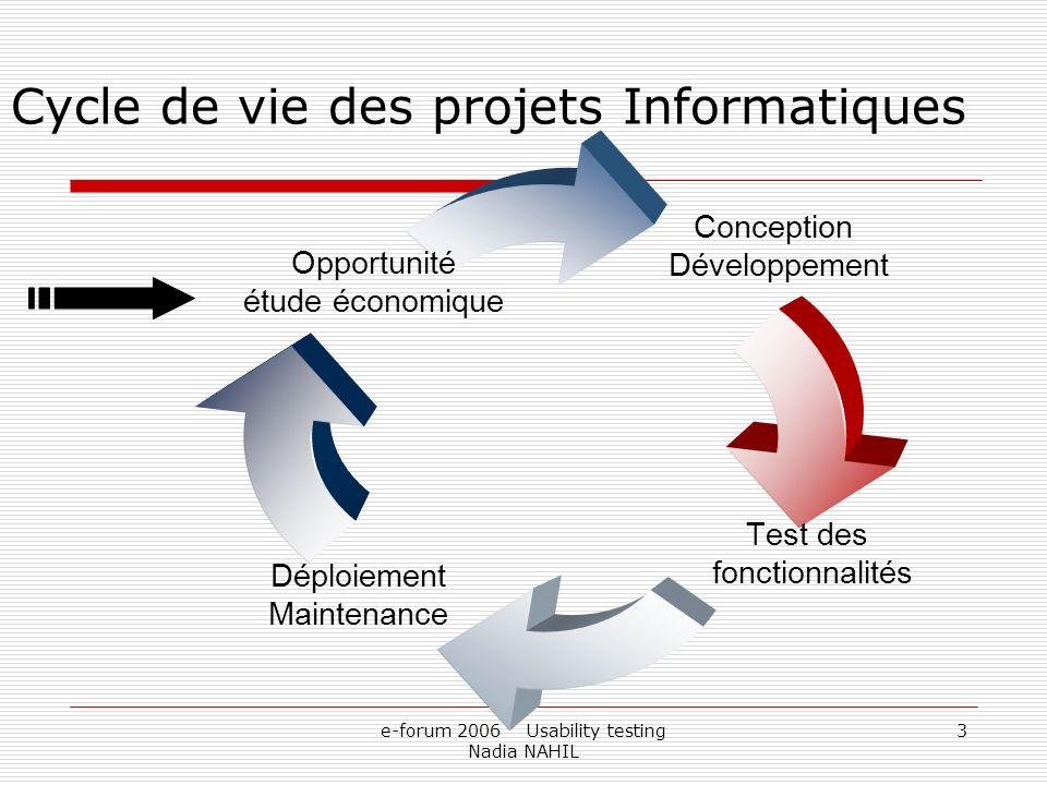 e-forum 2006 Usability testing Nadia NAHIL 3 Cycle de vie des projets Informatiques Conception Développement Test des fonctionnalités Déploiement Main
