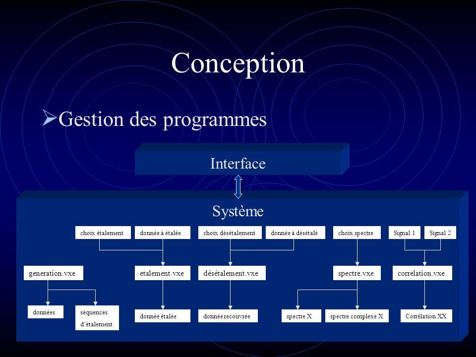 Conception Interface Système donnéesséquences détalement etalement.vxe donnée étalée choix étalementdonnée à étalée désétalement.vxe donnée recouvrée