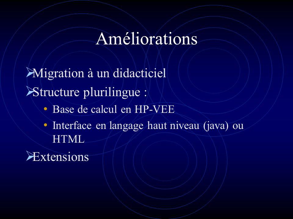 Améliorations Migration à un didacticiel Structure plurilingue : Base de calcul en HP-VEE Interface en langage haut niveau (java) ou HTML Extensions
