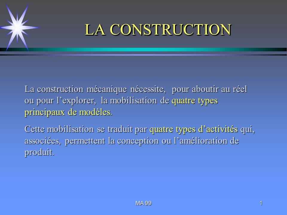 MA 991 LA CONSTRUCTION La construction mécanique nécessite, pour aboutir au réel ou pour lexplorer, la mobilisation de quatre types principaux de modè
