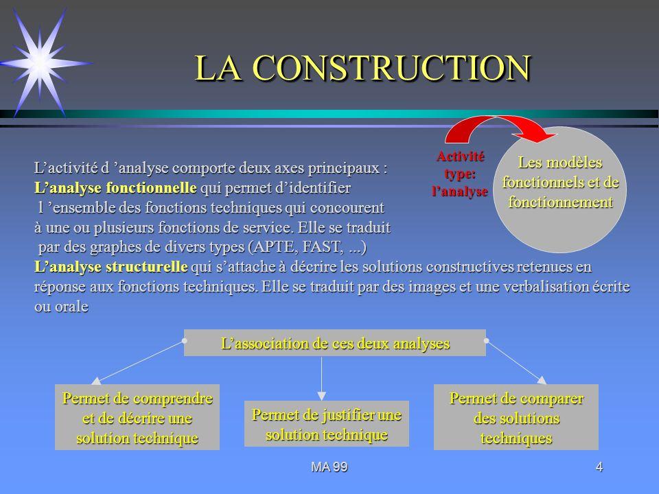MA 994 LA CONSTRUCTION Lactivité d analyse comporte deux axes principaux : Lanalyse fonctionnelle qui permet didentifier l ensemble des fonctions tech