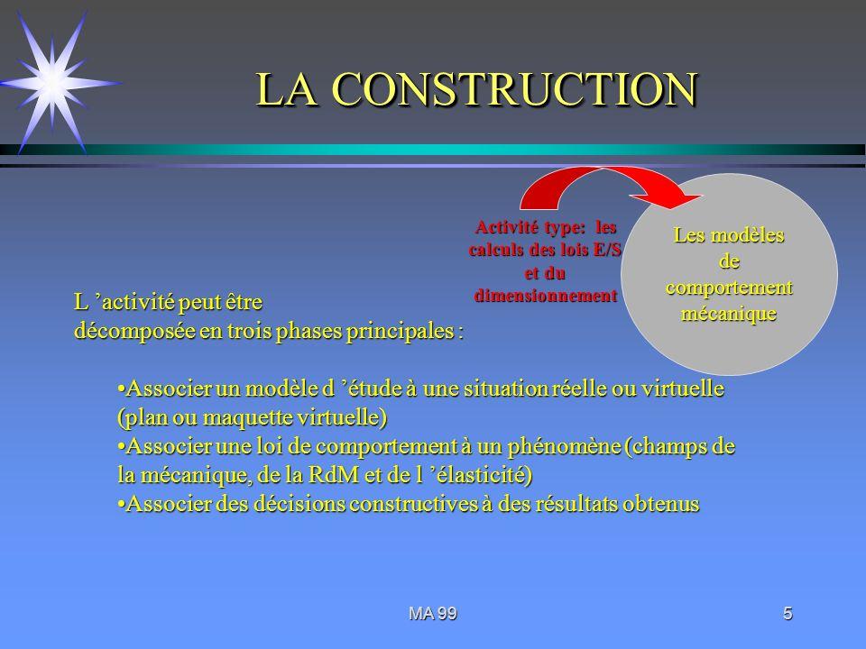 MA 995 LA CONSTRUCTION L activité peut être décomposée en trois phases principales : Associer un modèle d étude à une situation réelle ou virtuelle (p