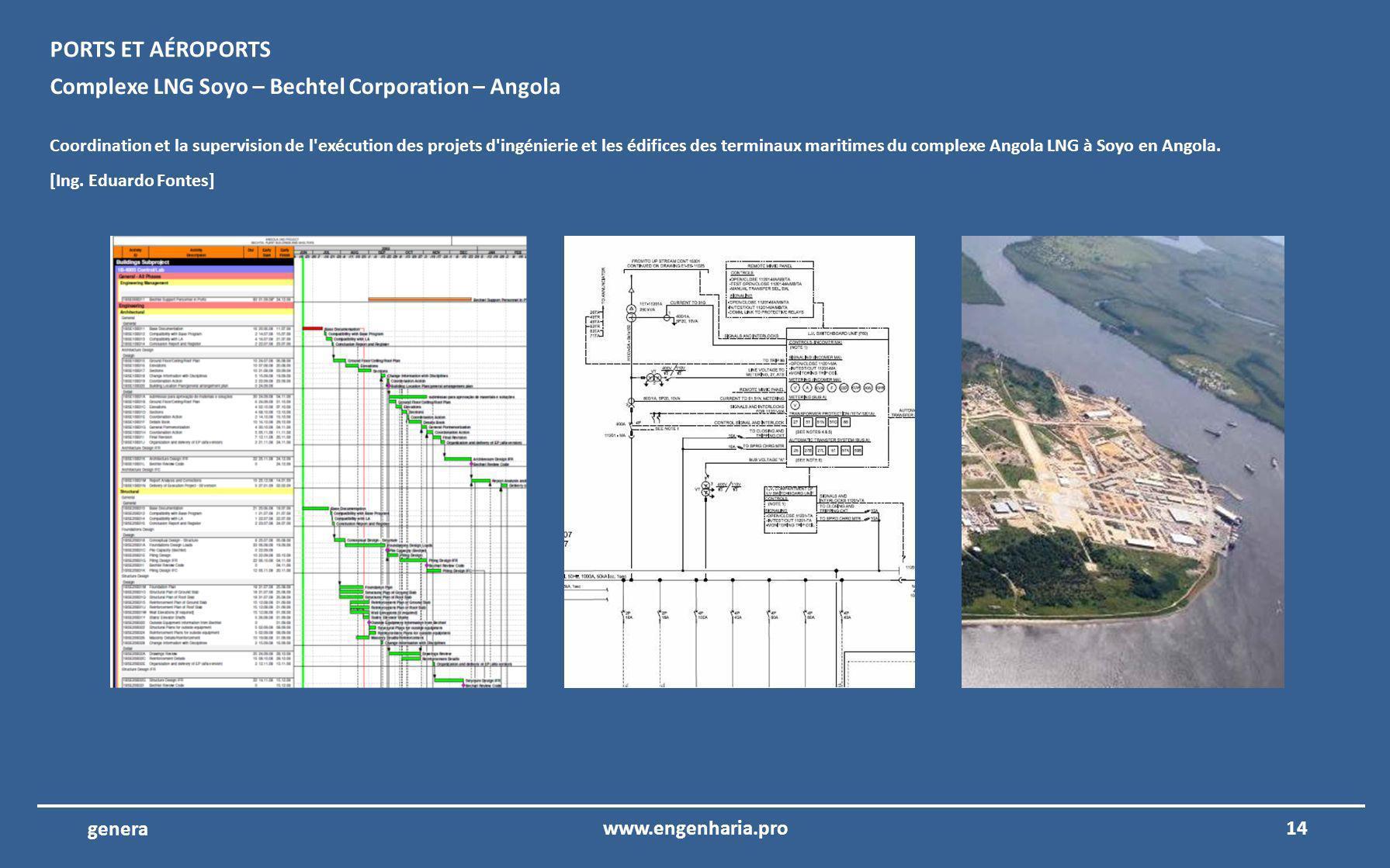 13www.engenharia.pro genera Métro du Porto – Porto – Portugal Coordination et la supervision de l exécution de projets d ingénierie d insertions urbaines et des édifices du métropolitaine du Porto.