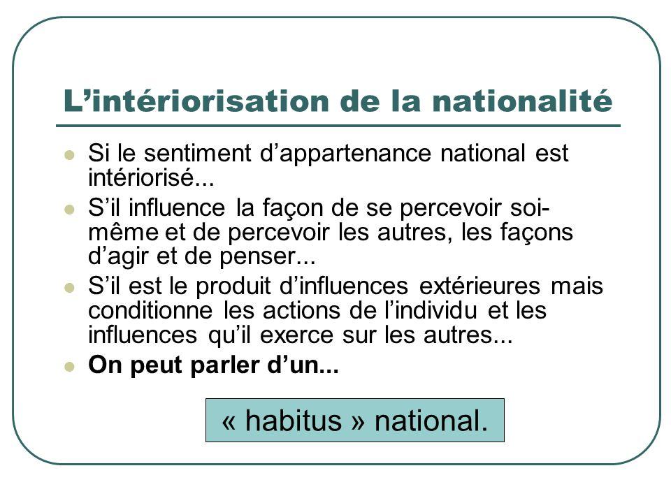 Lintériorisation de la nationalité Si le sentiment dappartenance national est intériorisé... Sil influence la façon de se percevoir soi- même et de pe