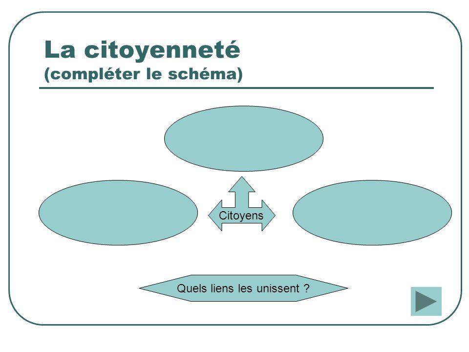La citoyenneté (compléter le schéma) Citoyens Quels liens les unissent ?