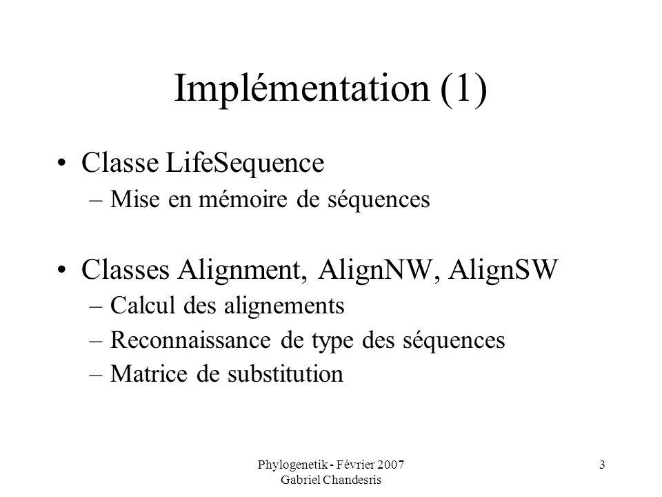Phylogenetik - Février 2007 Gabriel Chandesris 3 Implémentation (1) Classe LifeSequence –Mise en mémoire de séquences Classes Alignment, AlignNW, AlignSW –Calcul des alignements –Reconnaissance de type des séquences –Matrice de substitution