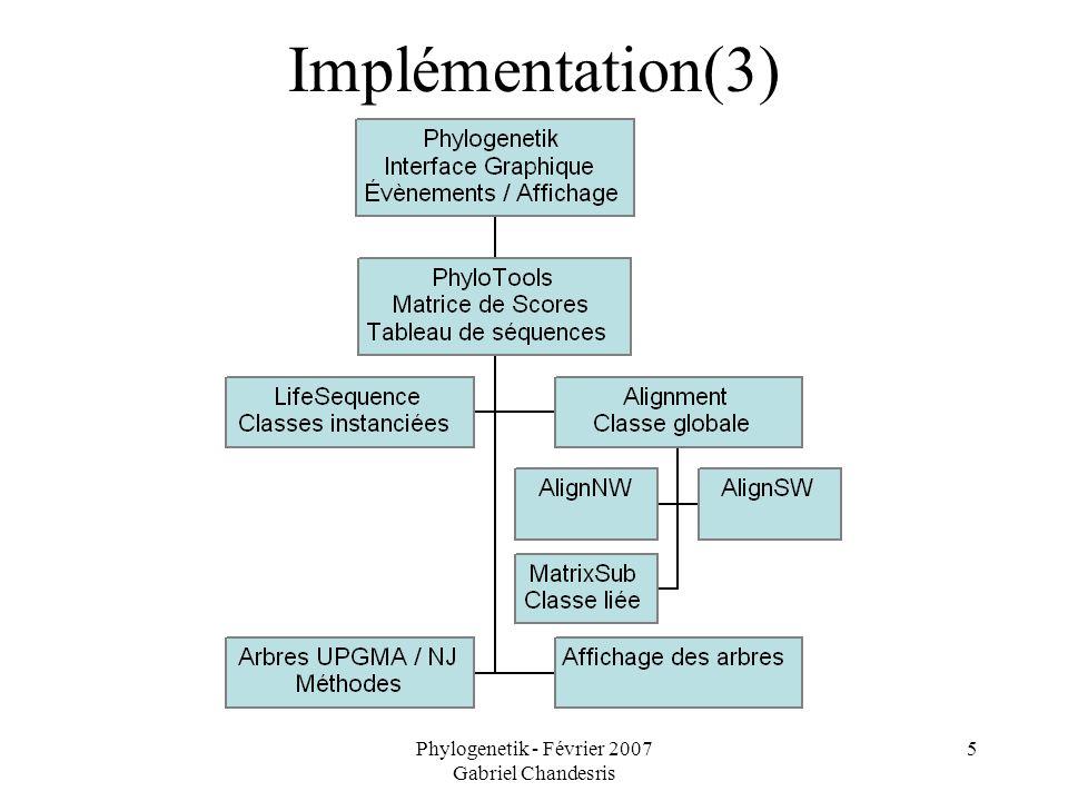 Phylogenetik - Février 2007 Gabriel Chandesris 5 Implémentation(3)