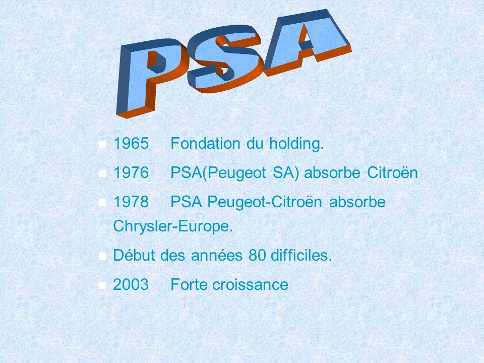 1965 Fondation du holding. 1976 PSA(Peugeot SA) absorbe Citroën 1978 PSA Peugeot-Citroën absorbe Chrysler-Europe. Début des années 80 difficiles. 2003