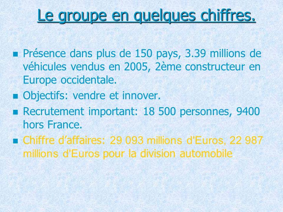 Le groupe en quelques chiffres. Présence dans plus de 150 pays, 3.39 millions de véhicules vendus en 2005, 2ème constructeur en Europe occidentale. Ob