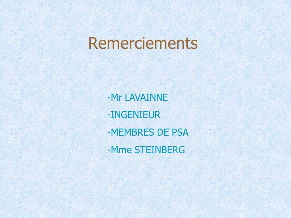 Remerciements -Mr LAVAINNE -INGENIEUR -MEMBRES DE PSA -Mme STEINBERG