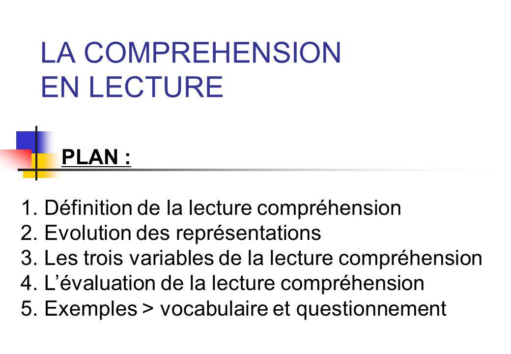 LA COMPREHENSION EN LECTURE PLAN : 1.Définition de la lecture compréhension 2.Evolution des représentations 3.Les trois variables de la lecture compré