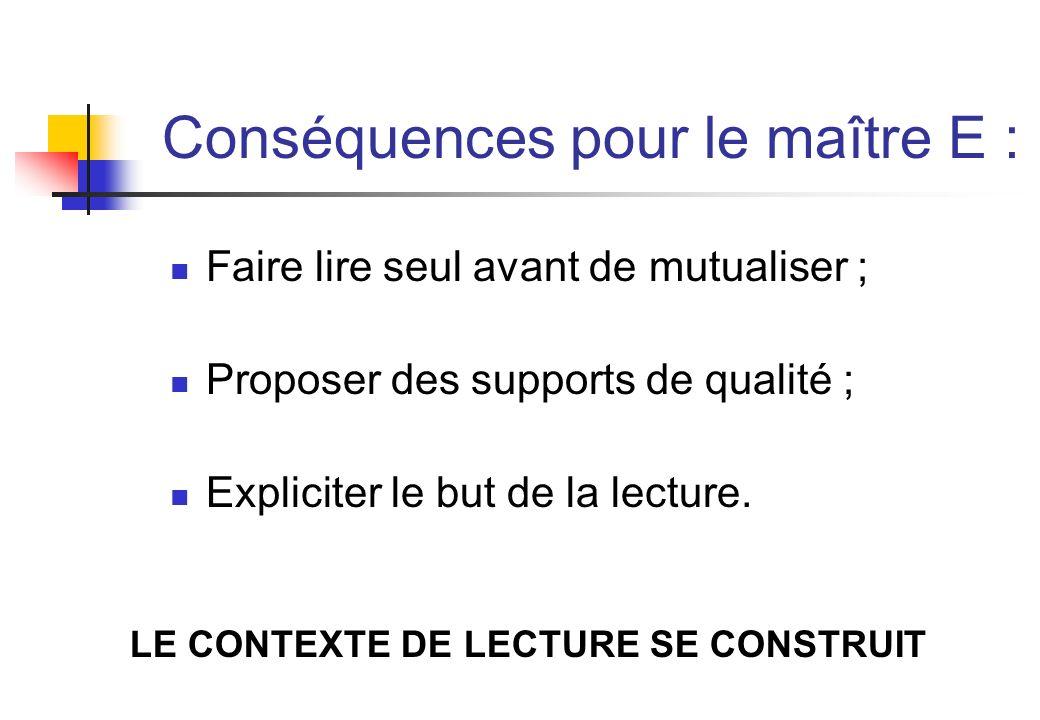 Conséquences pour le maître E : Faire lire seul avant de mutualiser ; Proposer des supports de qualité ; Expliciter le but de la lecture. LE CONTEXTE